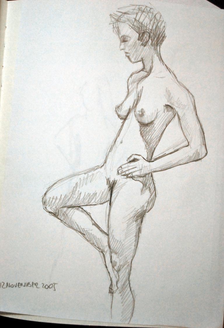 Study of balance